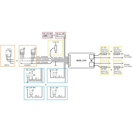 Shelly Uni Wiring Diagram