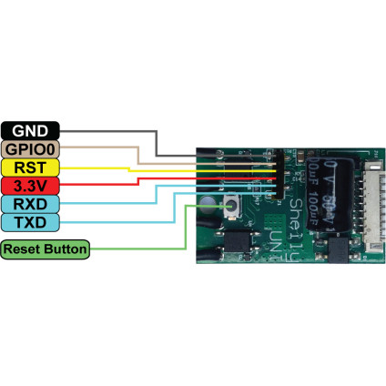 Shelly Uni GPIO Pinout