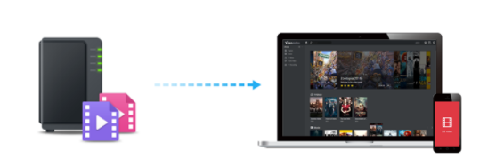 automate your home media devices